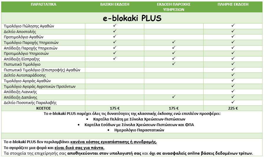 E-blokaki Plus Editions